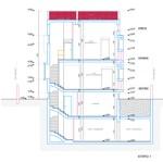 AutoCAD Δισδιάστατη σχεδίαση (2D)
