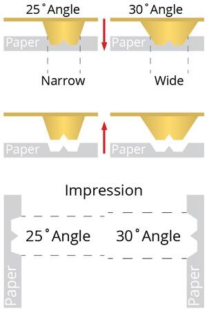 plateshoulderdiagram