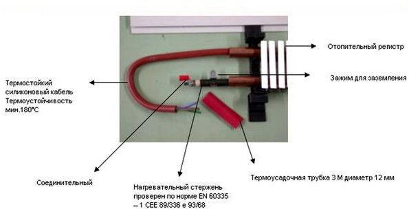 Устройство теплого электрического плинтуса