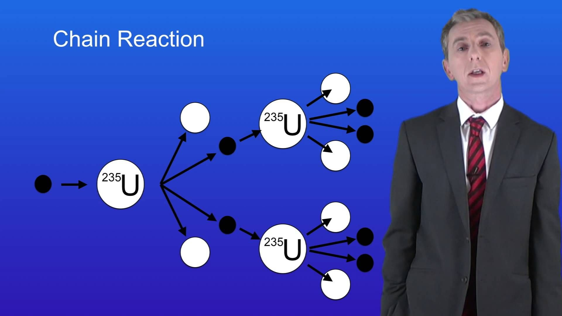 Application Of Nuclear Fission And Fusion
