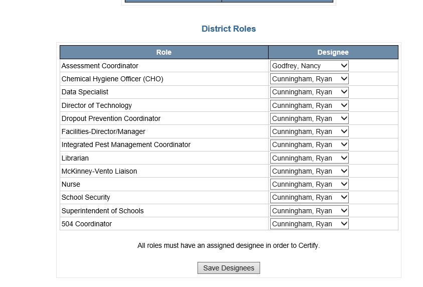 district roles.png
