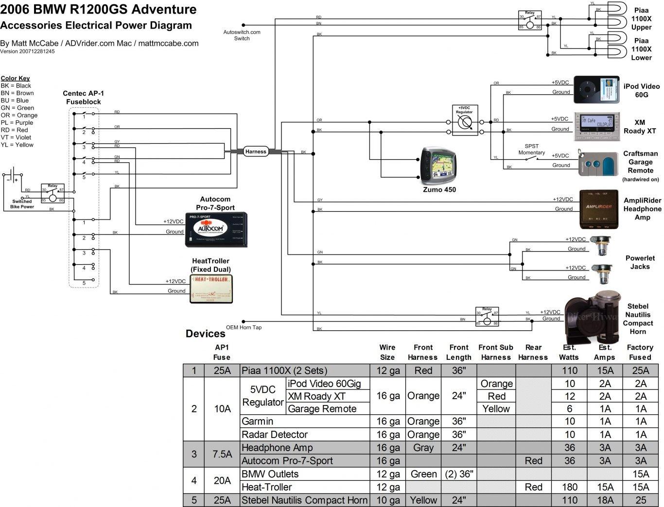 Calamp Gps Wiring Diagram | Wiring Diagram on