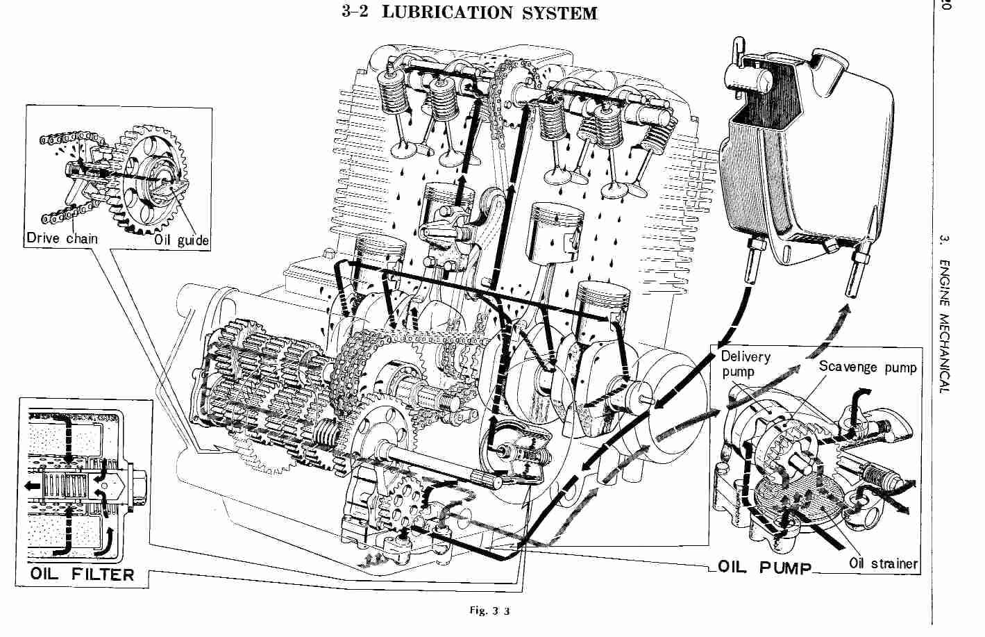 Luxury cb 750 wiring diagram inspiration everything you need to