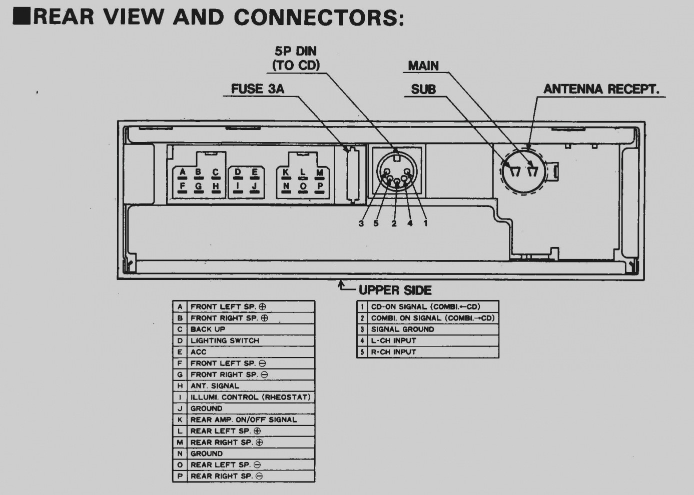 Clarion Double Din Wiring Diagram