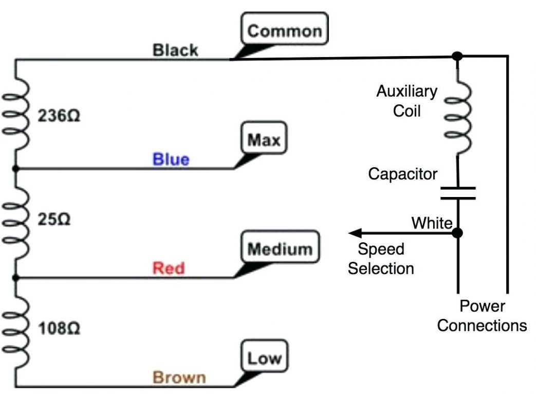 table fan wiring diagrams susangraywrites co uk \u2022bajaj table fan winding diagram wiring diagram rh 17 unsere umzuege de table fan motor wiring diagram amma table fan wiring diagram