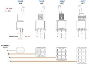 Guitar Killswitch Wiring   Wiring Diagram Image