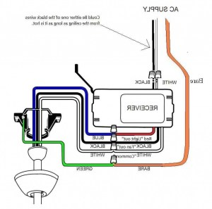 how to wire ceiling fan with remote | wwwGradschoolfairs