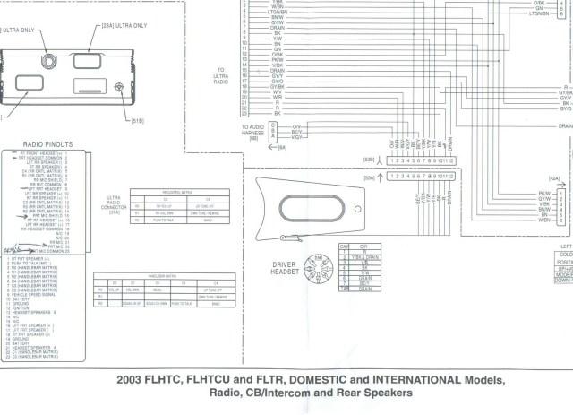 Harley Davidson Boom Audio Wiring Diagram - Automotive Wiring Diagram on harley rear axle diagram, harley switch diagram, harley wiring color codes, harley fuse diagram, harley relay diagram, harley frame diagram, harley stator diagram, harley panhead wiring, harley shift linkage diagram, harley evo diagram, harley generator diagram, harley wiring tools, harley softail wiring harness, harley body diagram, harley throttle cable diagram, harley dash wiring, harley magneto diagram, harley fuel lines diagram, harley fuel pump diagram, harley headlight diagram,