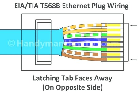 Wiring diagram for usb to rca best of wonderful micro usb cable outstanding micro usb to rca wiring diagram gallery electrical micro usb to rca wiring diagram best rca cable wiring diagram wiring micro hdmi cable wiring cheapraybanclubmaster Image collections