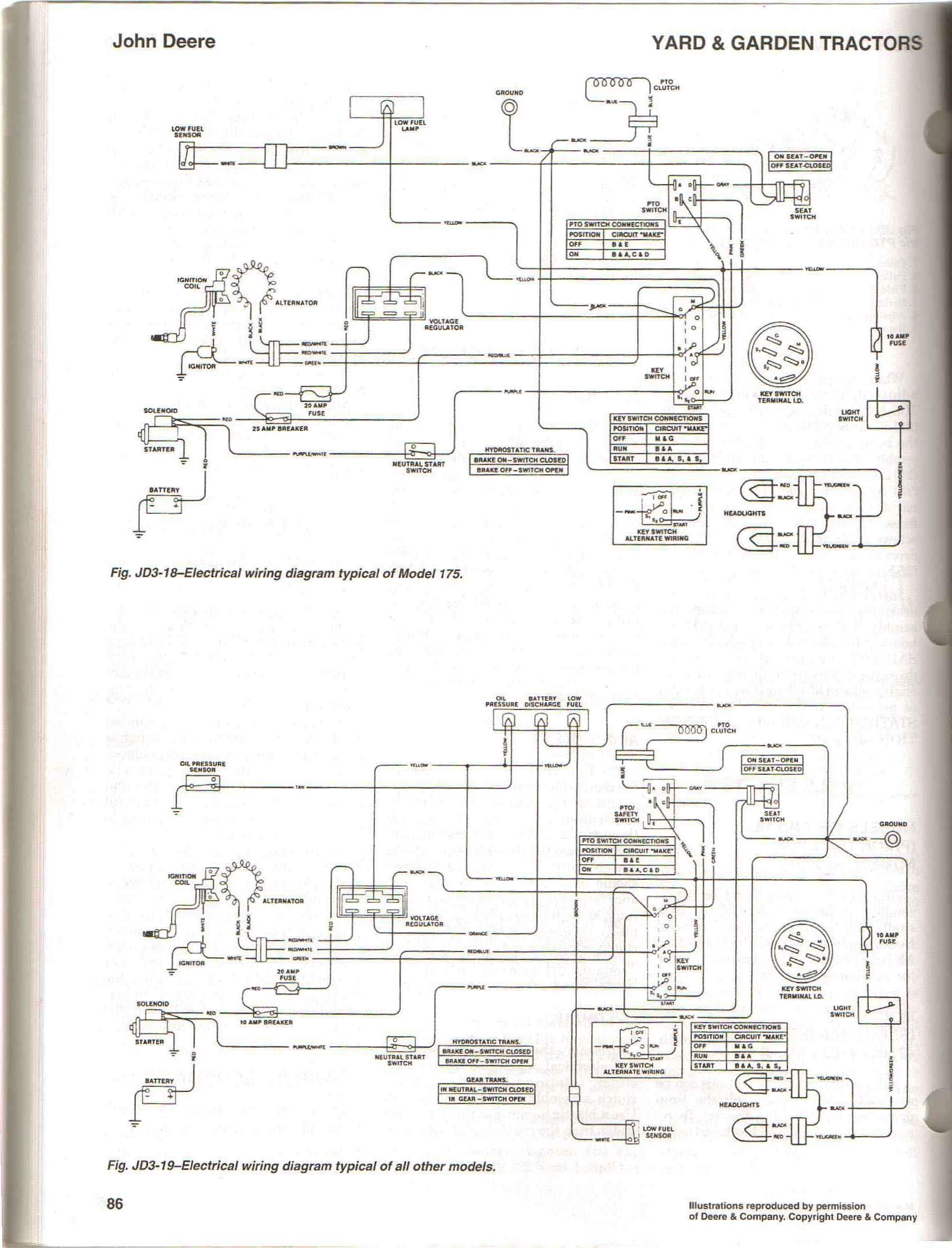Jd Gator Wiring Diagram Wiring Diagram Database