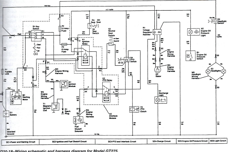 John Deere Gator 4x2 Wiring Diagram Best Of