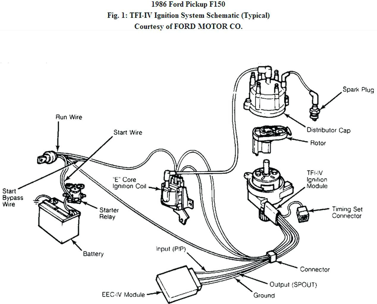 Distributor For 1990 Ford F 150 Engine Repair Diagrams - K2 ... on