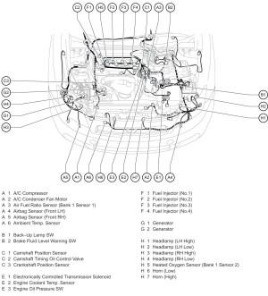 Scion Xa Fuse Box Scion Wiring Diagram Images
