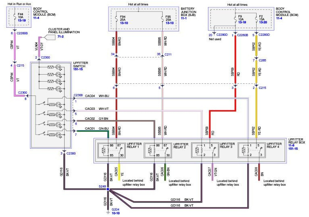 ford f 350 headlight switch wiring diagram