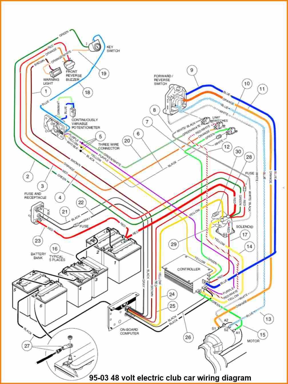 Re 1987 club car here s the wiring diagram wire center u2022 rh efluencia co