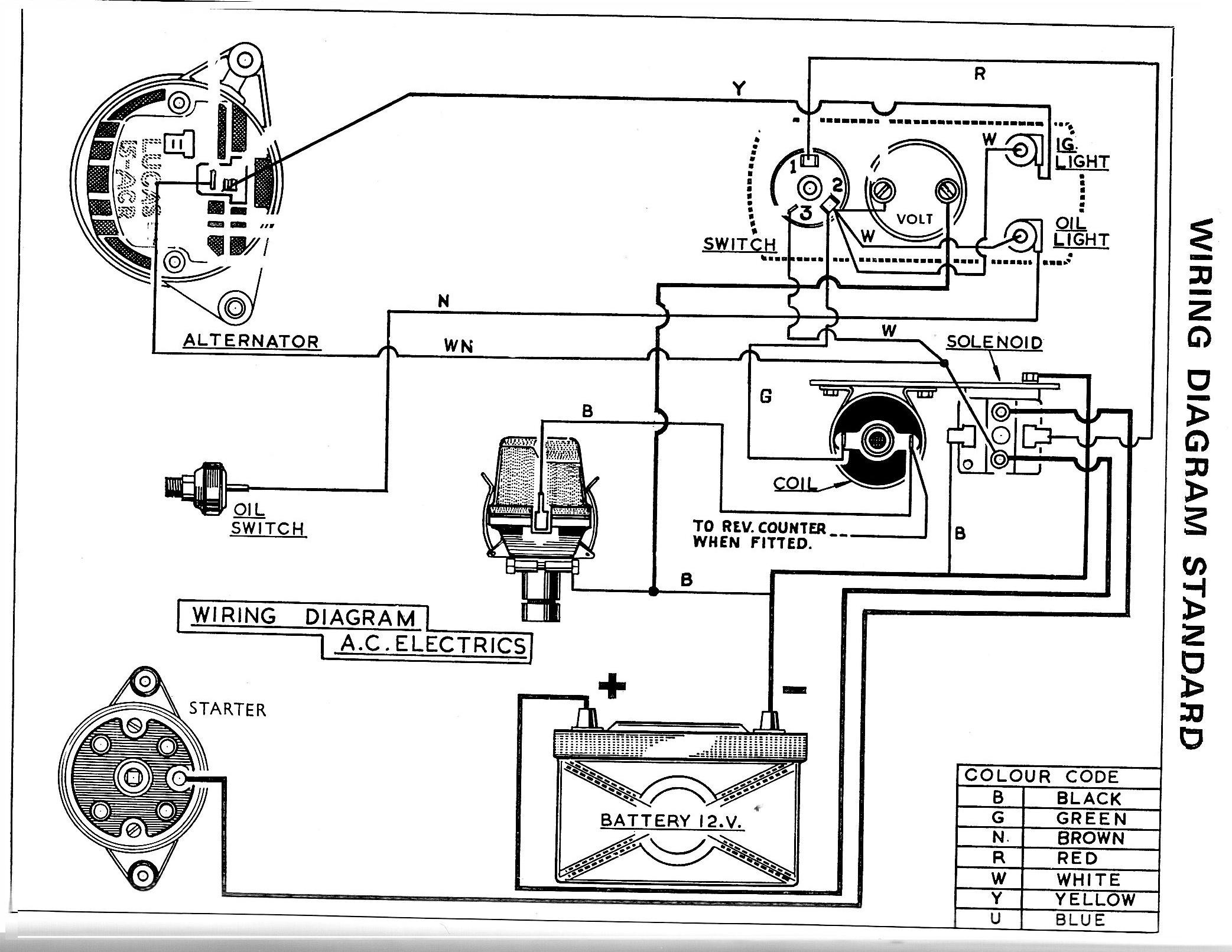 Fordsel Tractor Ignition Switch Wiring Diagram