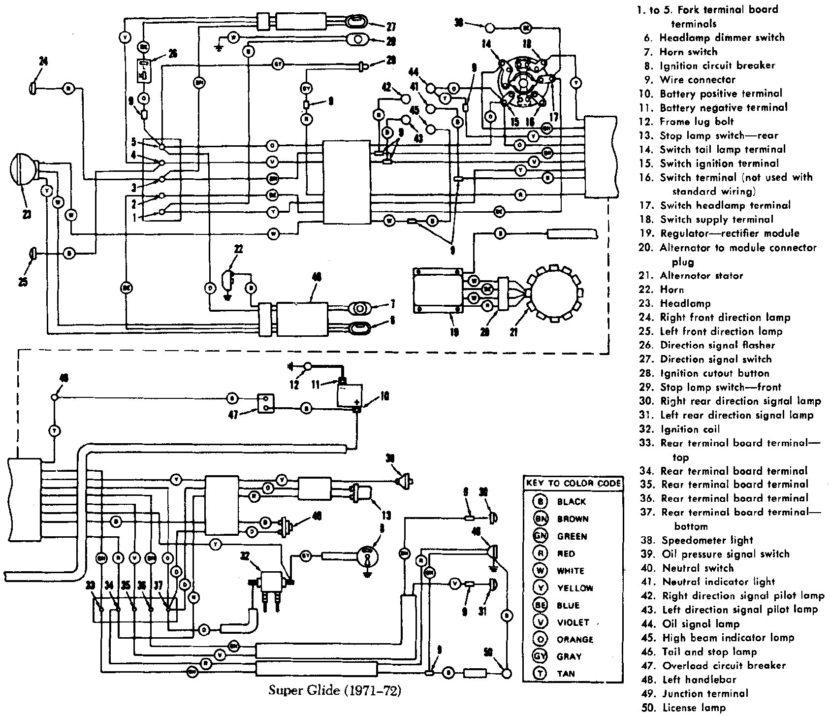 Harley Headlight Wiring Diagram