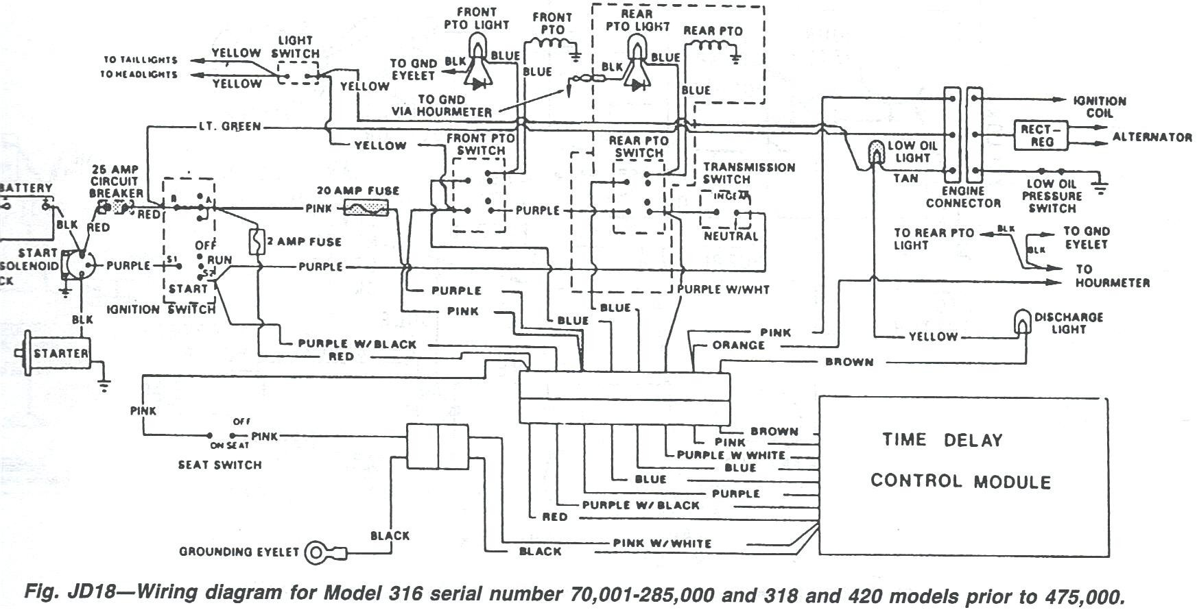 Briggs And Stratton 20 Hp Intek Wiring Diagram
