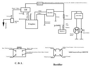 Yamaha Xs750 Wiring Diagram | Wiring Diagram Database