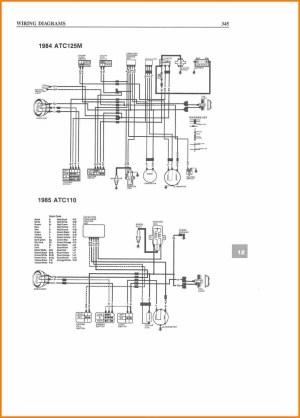Chinese 90cc 4 Wheeler Wire Diagram Free Download • Oasisdlco