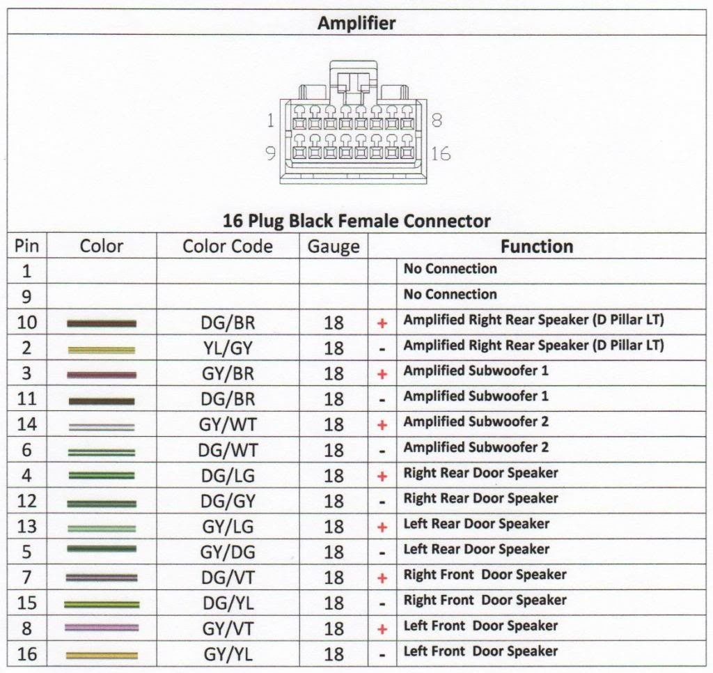 Dodge Durango Speaker Wiring Just Data Audio Color Diagram For 99 Expedition 2000 Wire Colors Zeenla Co Size