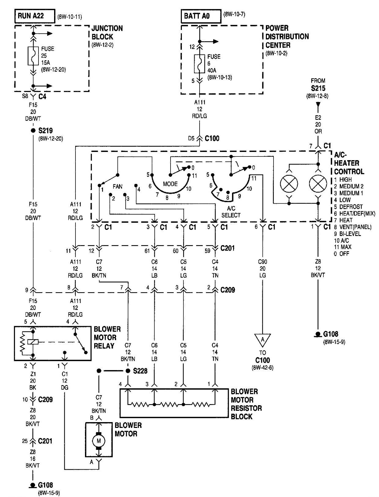 Jeep ignition wiring diagrams wiring library 2000 jeep grand cherokee wiring diagram inspirational jeep grand cherokee
