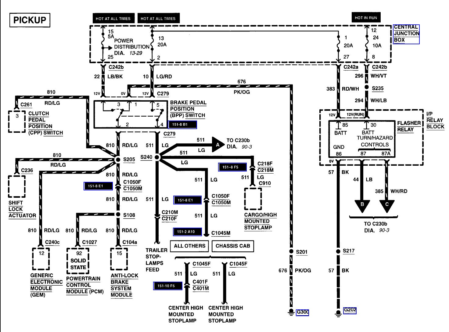 Ford F 250 Wiring Diagram