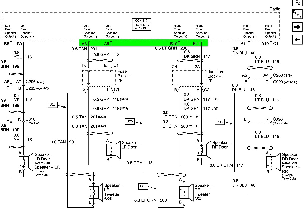 Gmc Envoy Radio Wiring Diagram