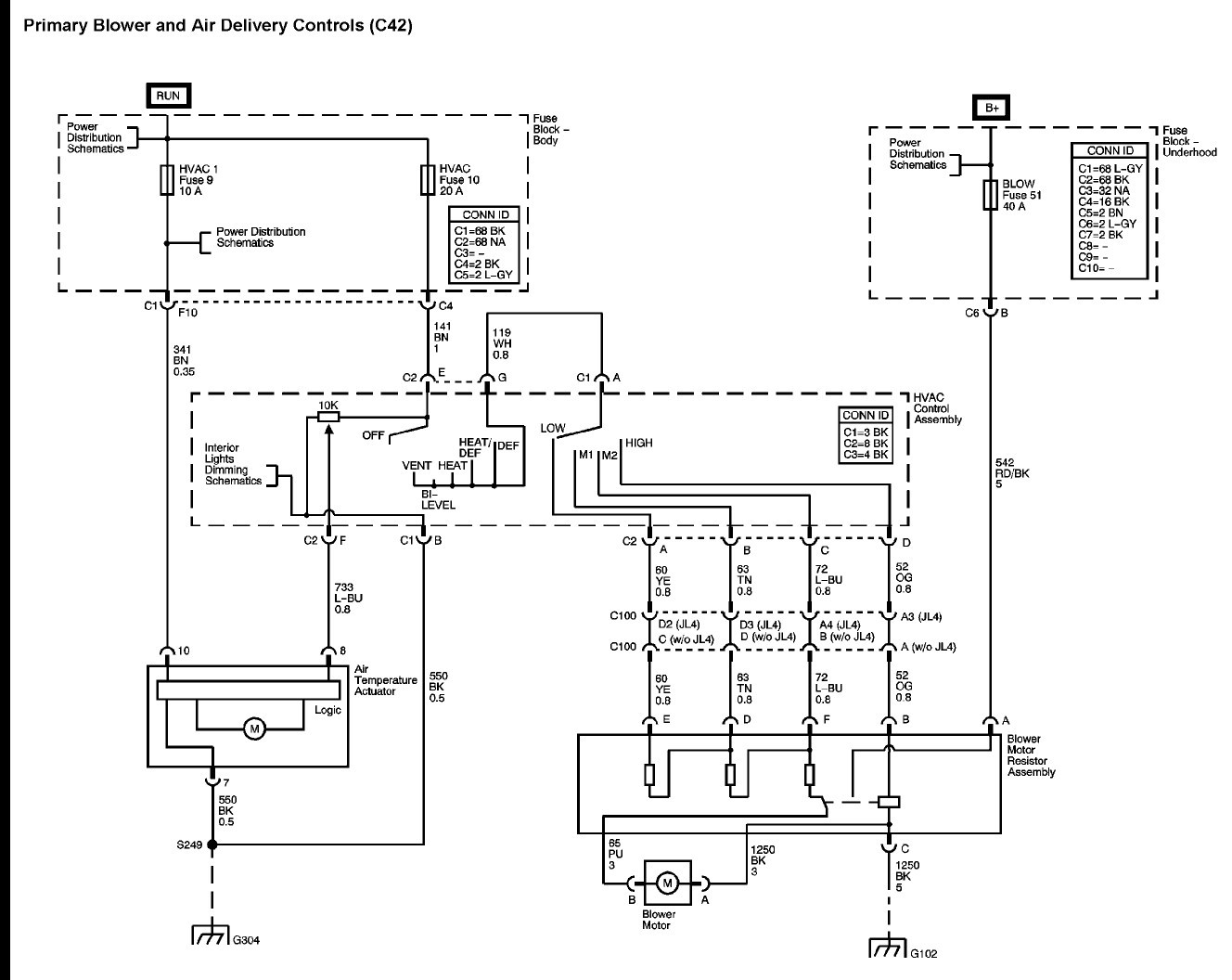 Chevy Express Van Wiring Diagrams Electrical Diagram Schematics Chevrolet Equinox Detailed 2003