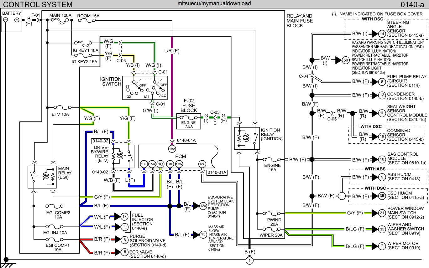 2006 Mazda Mx 5 Wiring Diagram | Wiring Diagrams