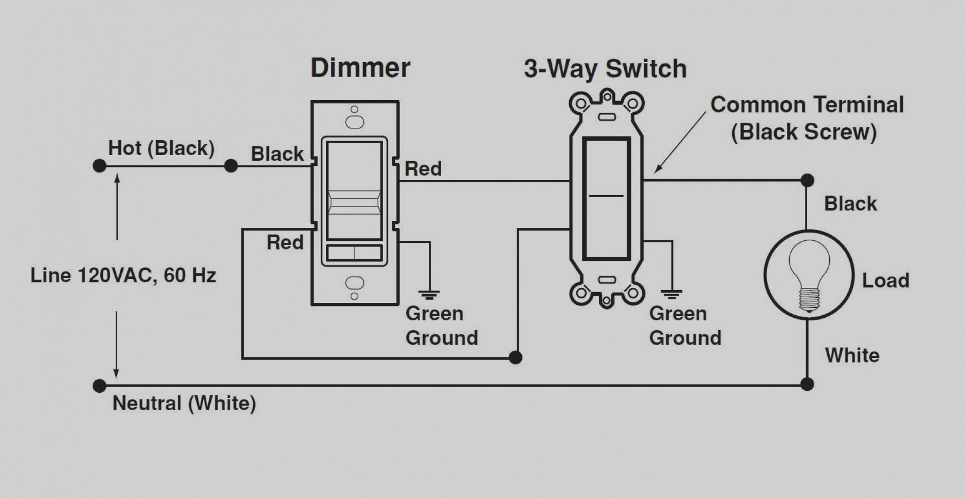 Rauch And Lang Wiring Diagrams