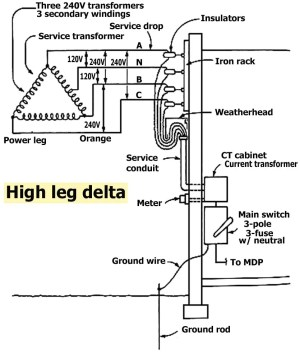 WIRING DIAGRAM 480 120 240 VOLT TRANSFORMER  Auto