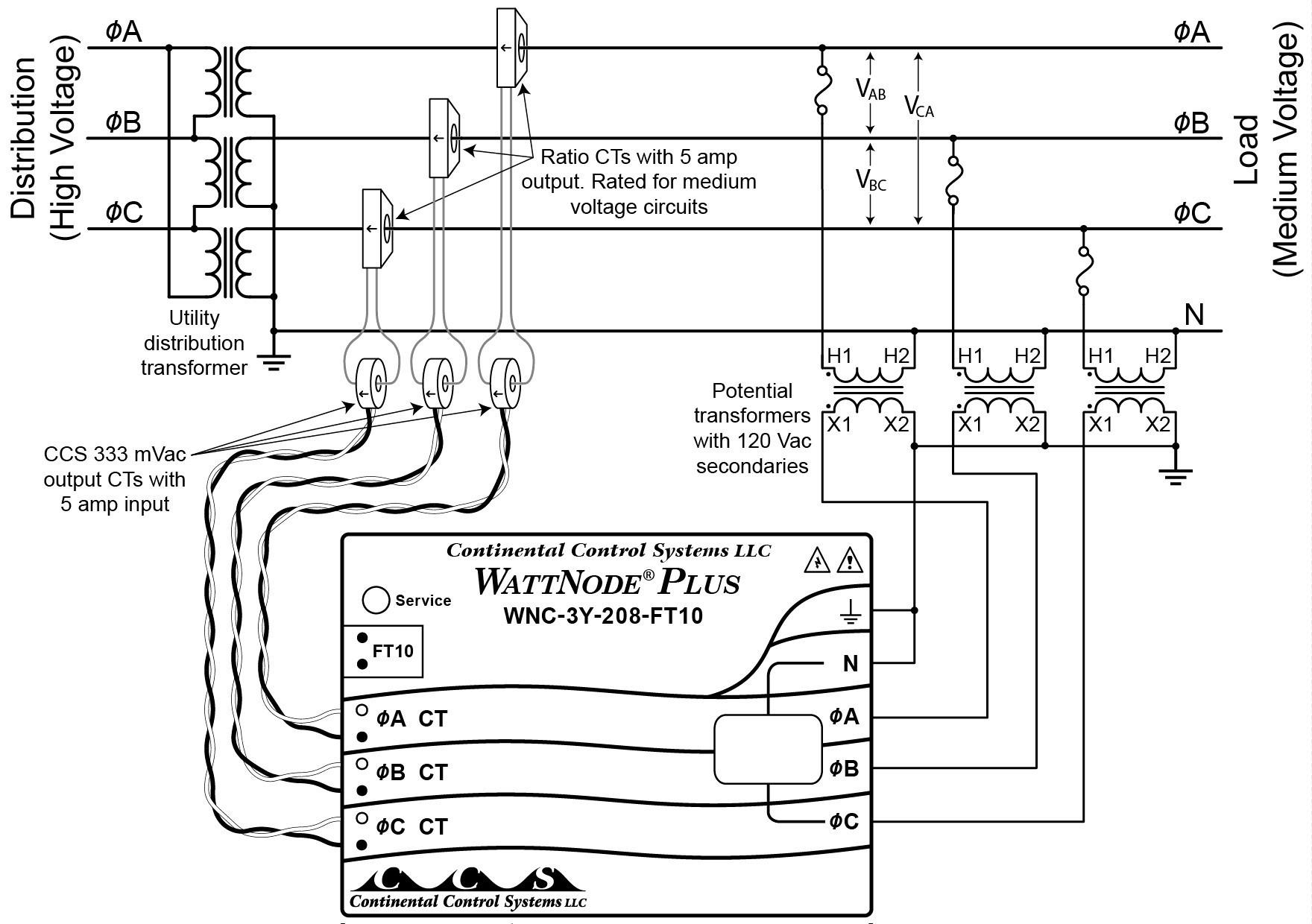 Starter Coil Wiring Diagram 480v