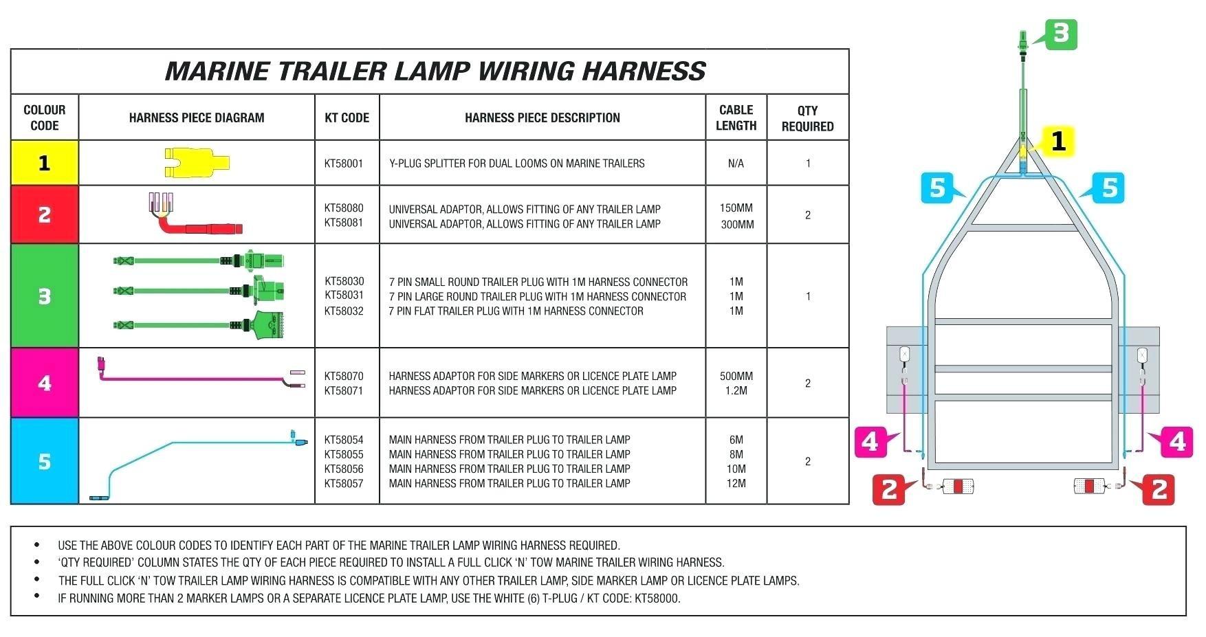 Dodge Ram 3500 7 Pin Trailer Wiring