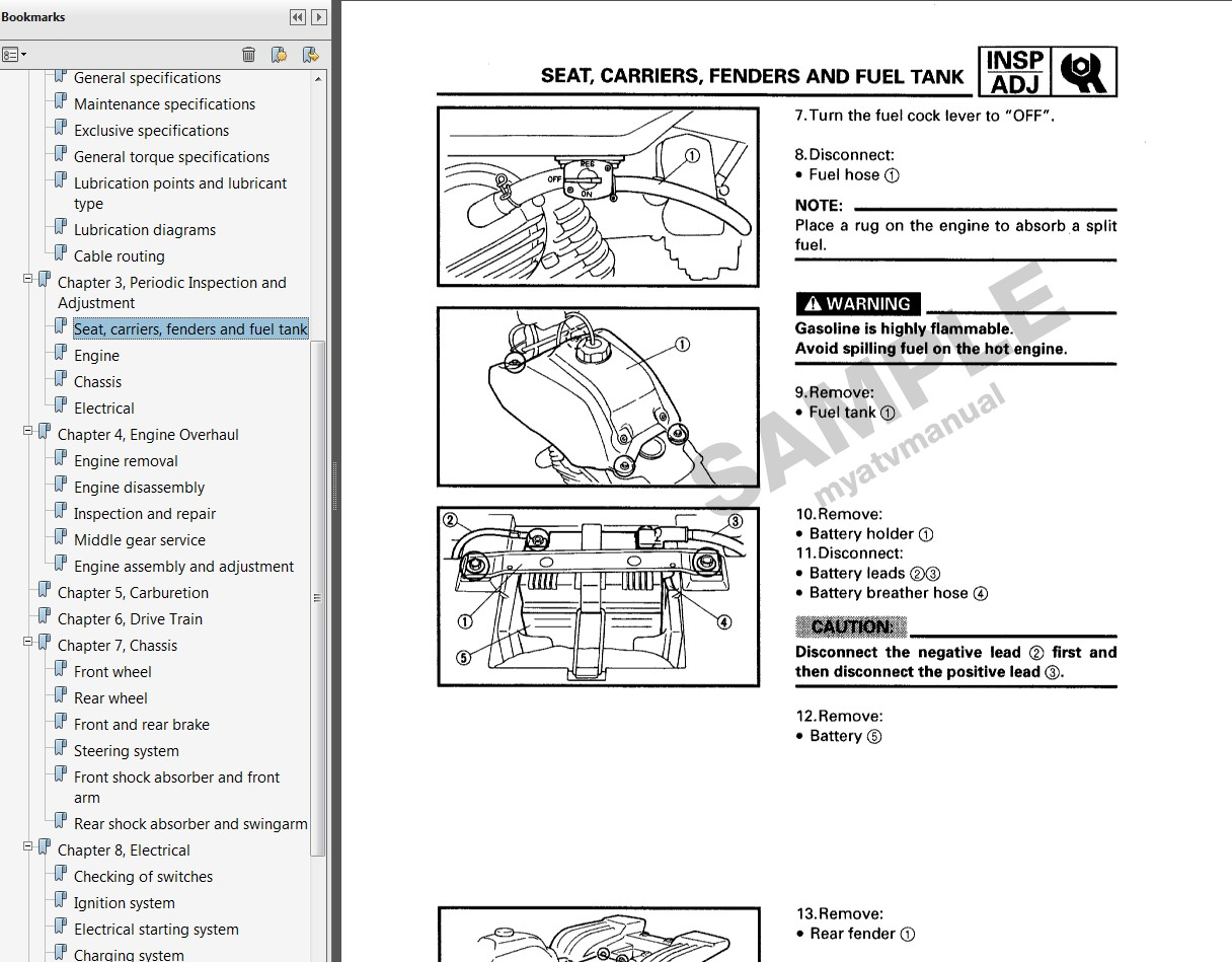 Wrg Timberwolf Atv Wiring Diagram