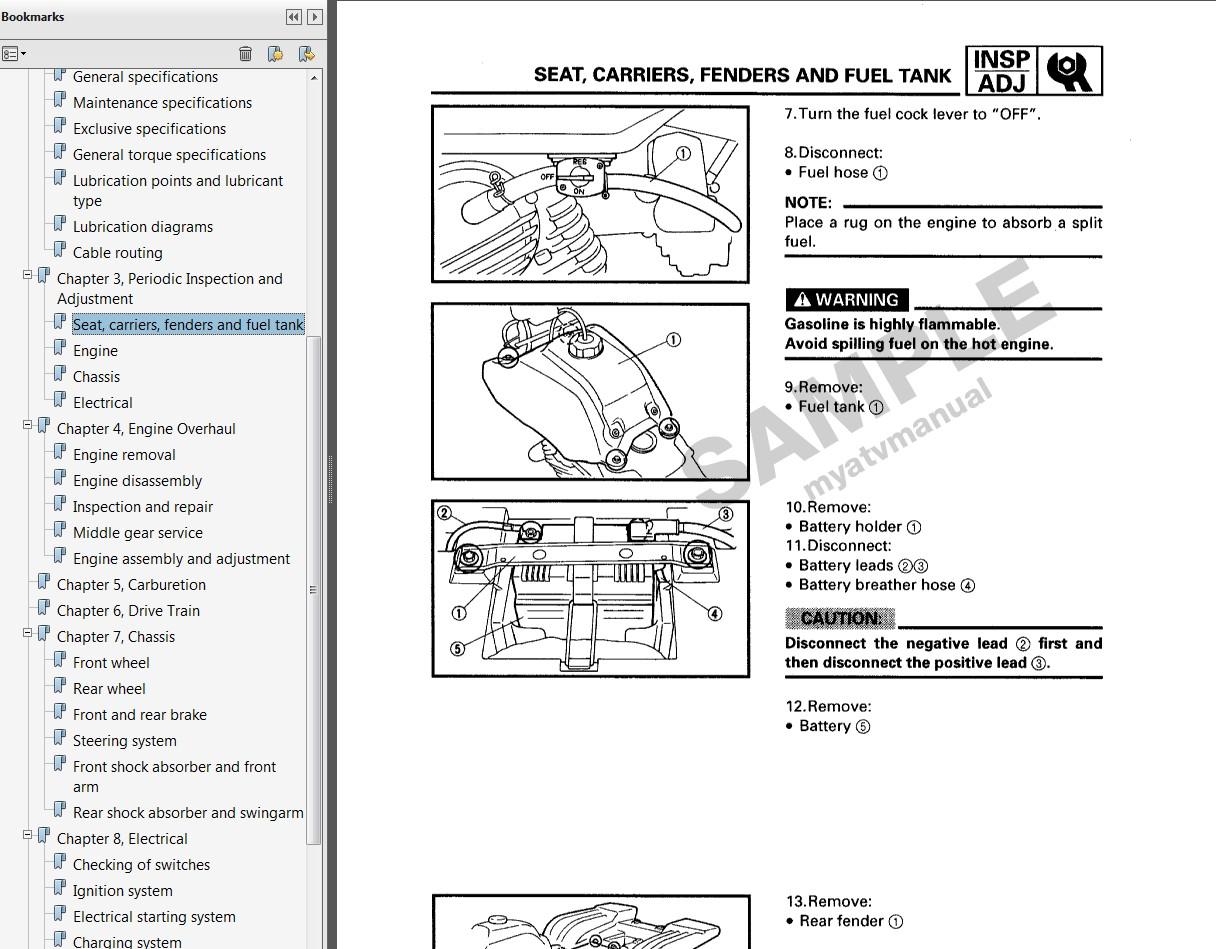 Wrg Timberwolf Atv Wiring Diagram