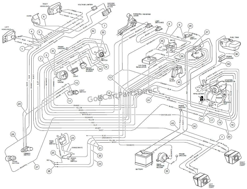 Gas club car golf cart wiring diagram wiring diagram schematic rh 208 167 249 254