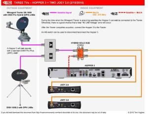 Dish Vip722k Wiring Diagram | automotive wiring diagrams