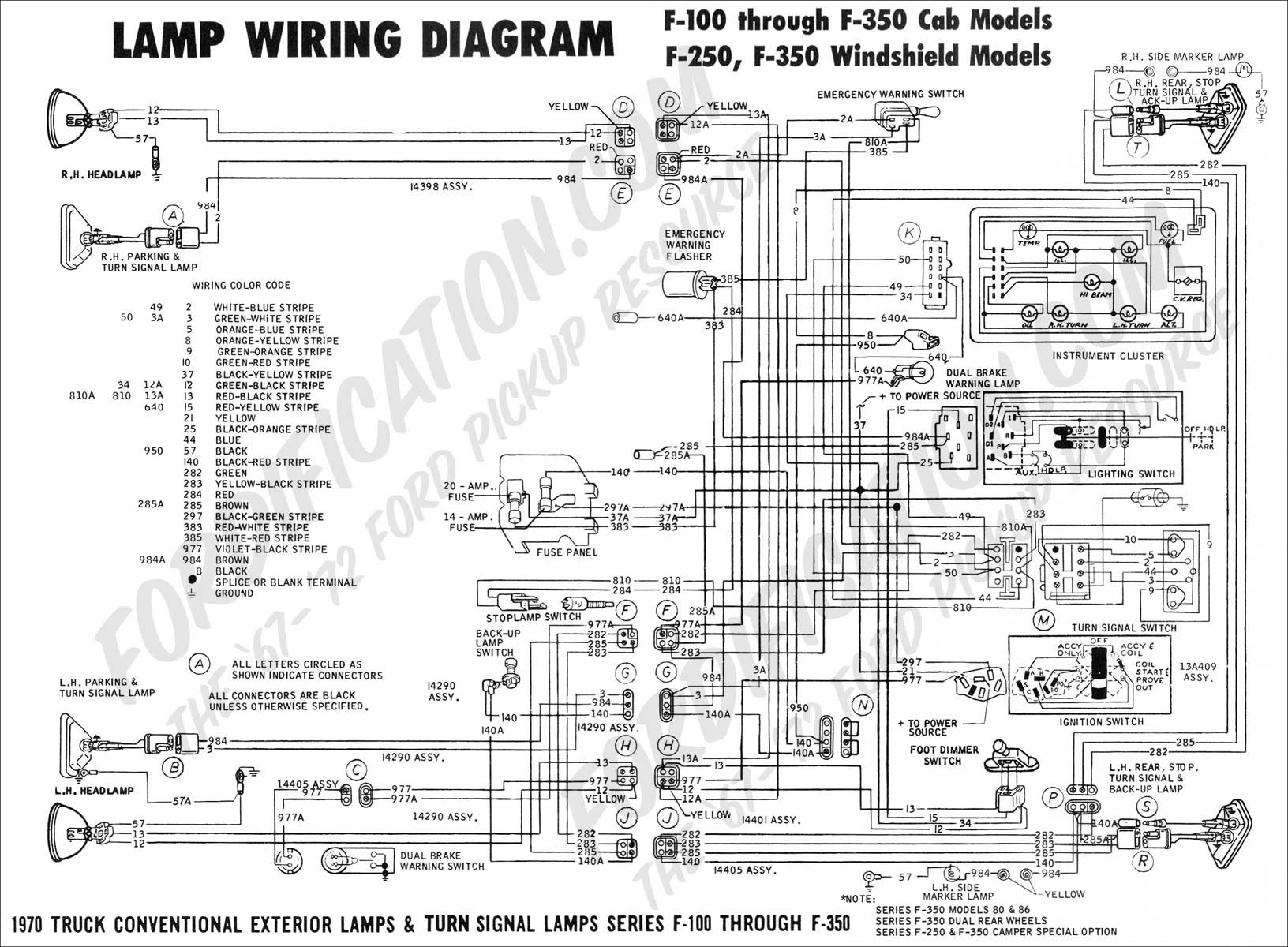 Supply Diagram Power Wiring Hp Ap15pc52