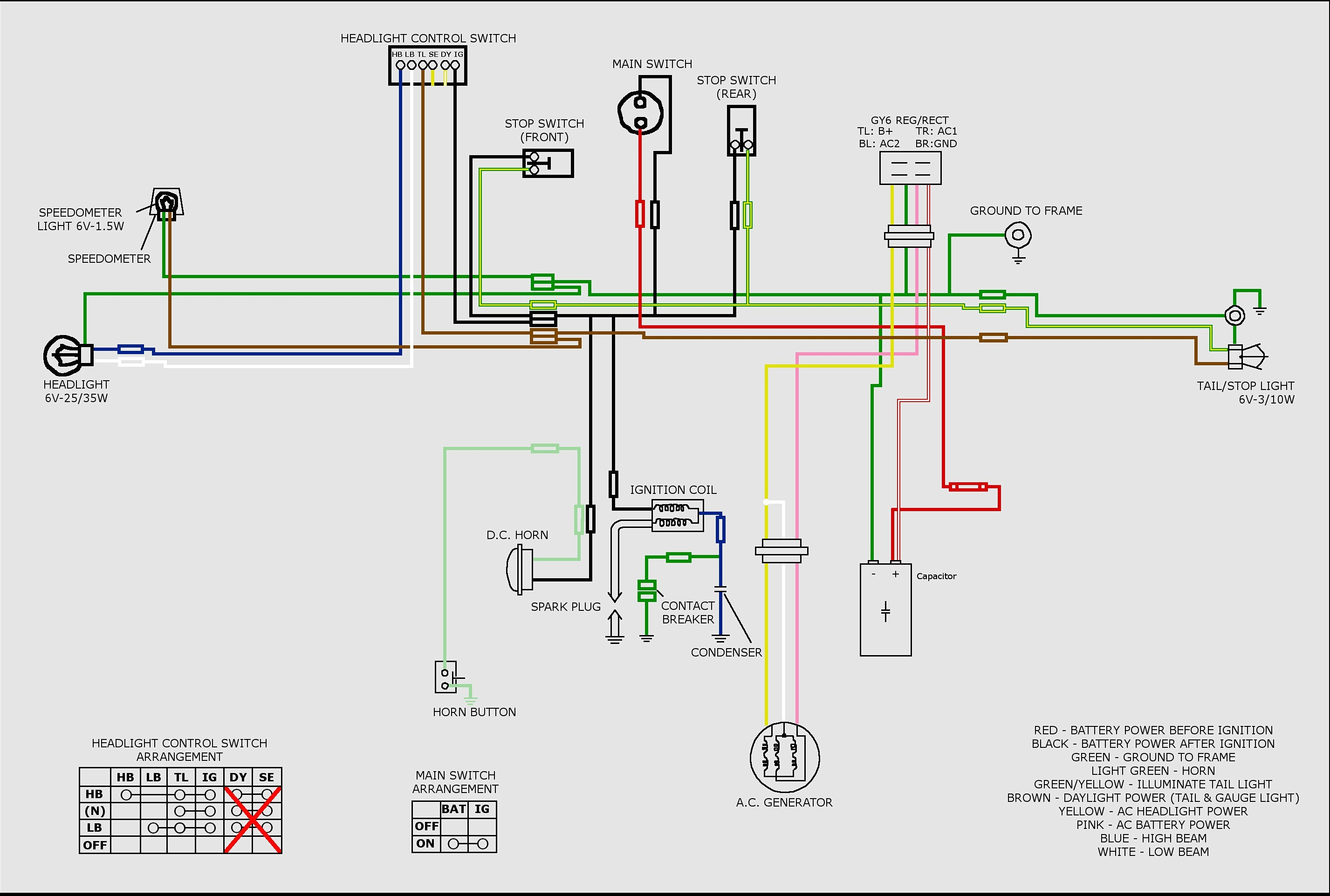 Phantom Scooters 150cc Wiring Diagram Wiring Diagram Forward