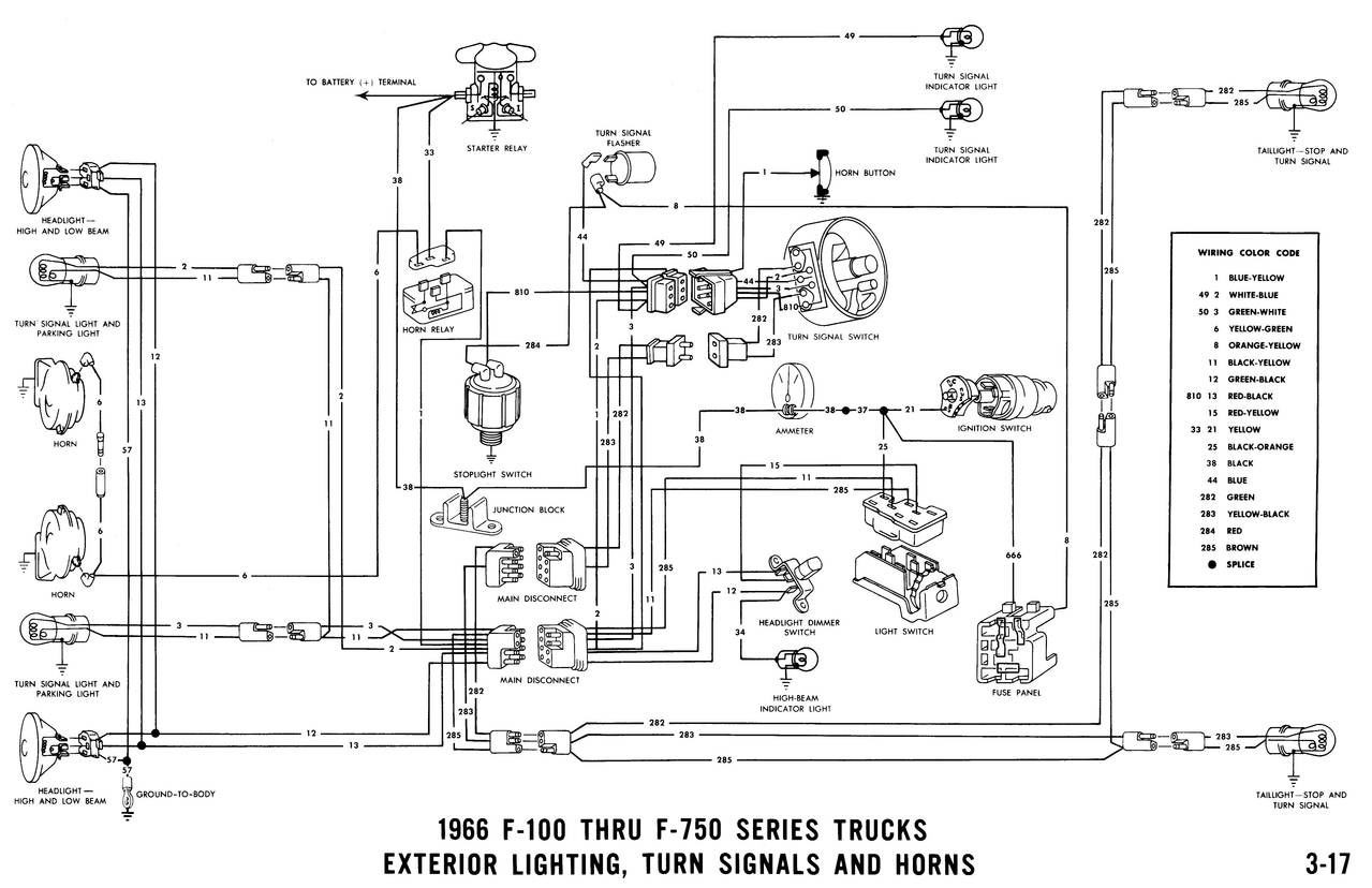 Ford F100 Fuse Box Diagram