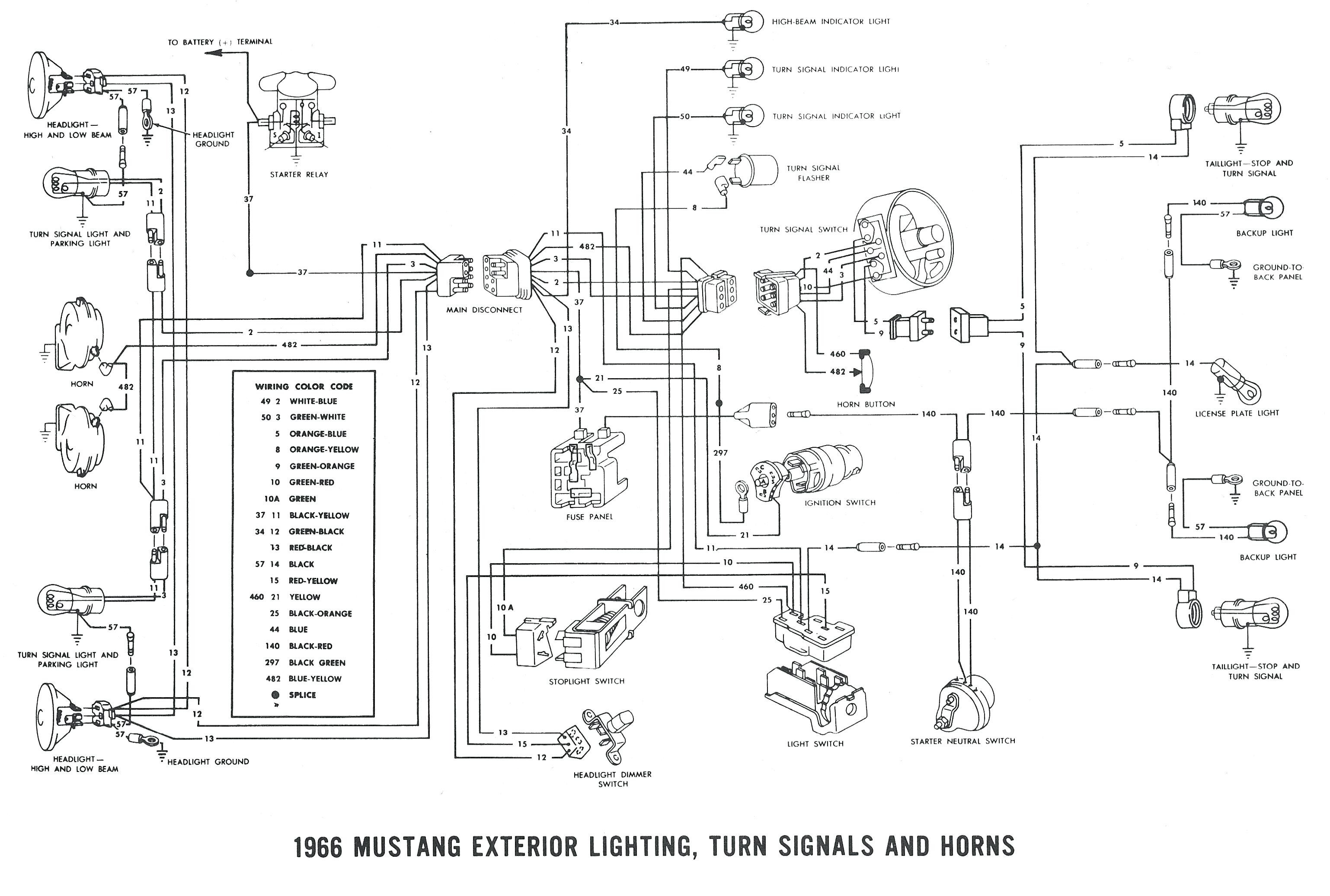 Wiring Block Diagram
