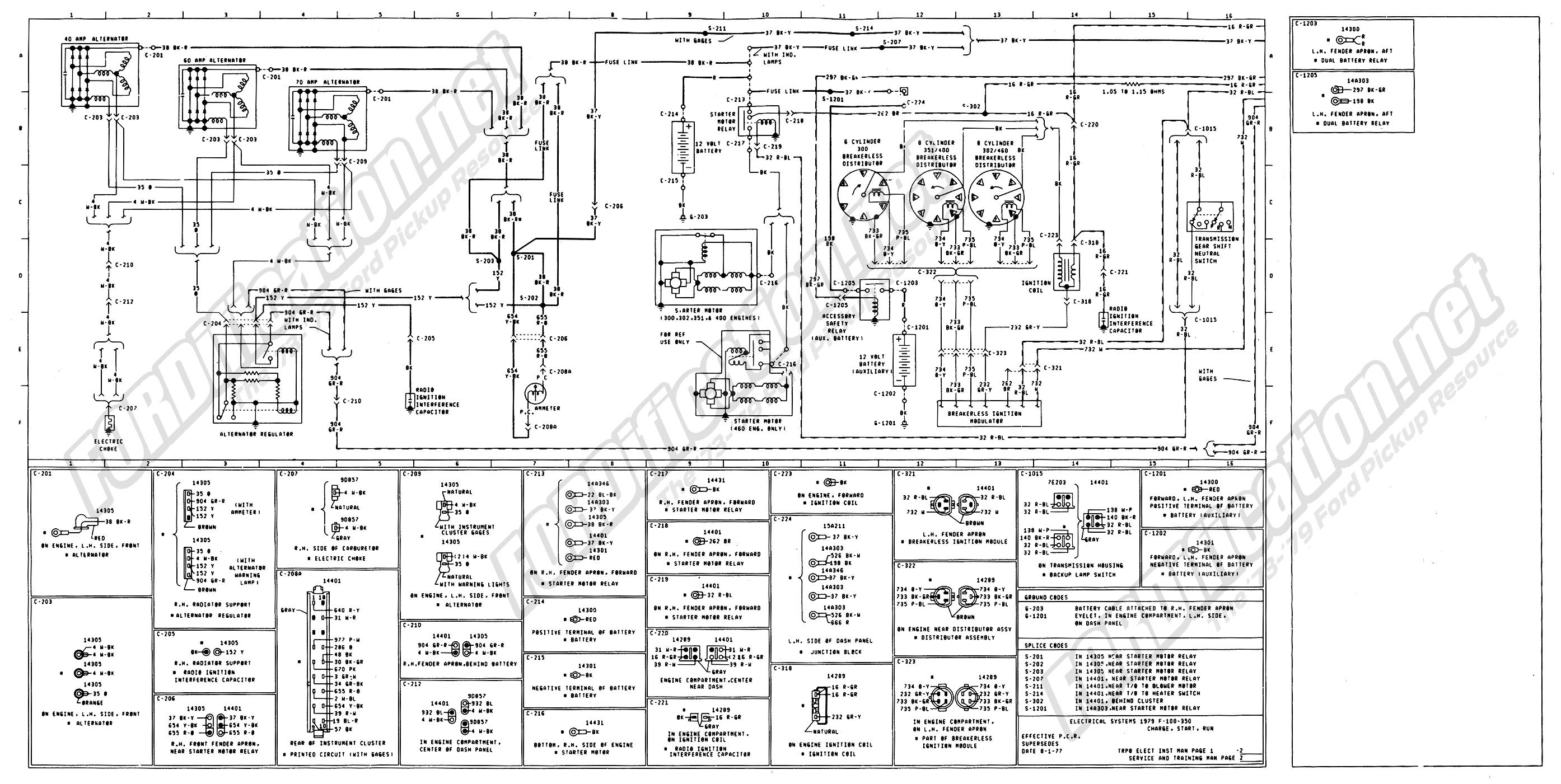 Ford F150 Alternator Wiring Diagram