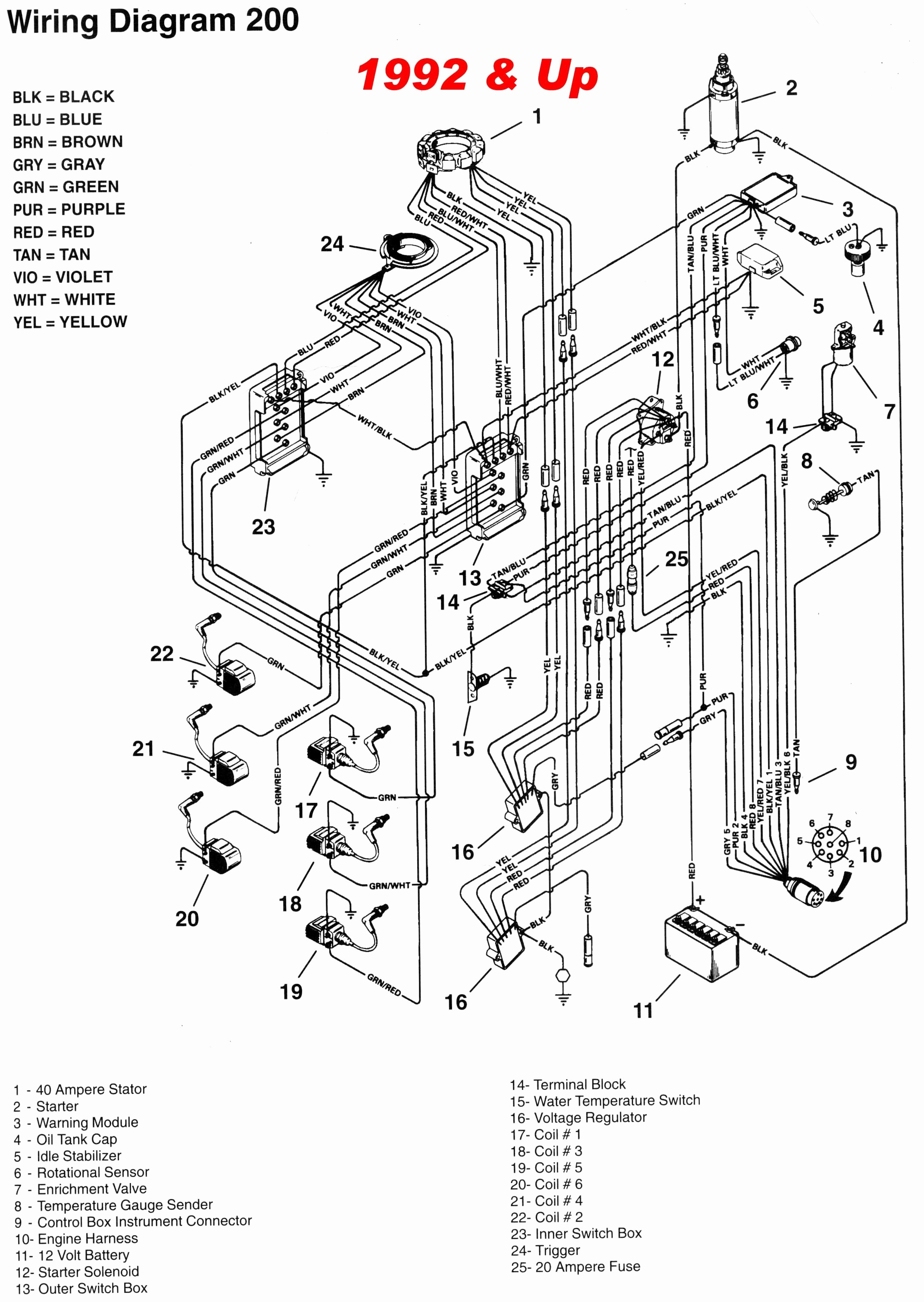 Outboard Motor Wiring Color Codes