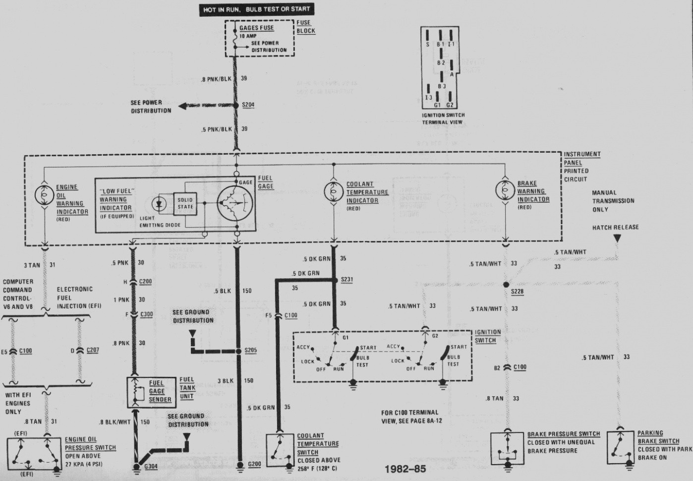 Farium Fuel Gauge Wiring Diagram