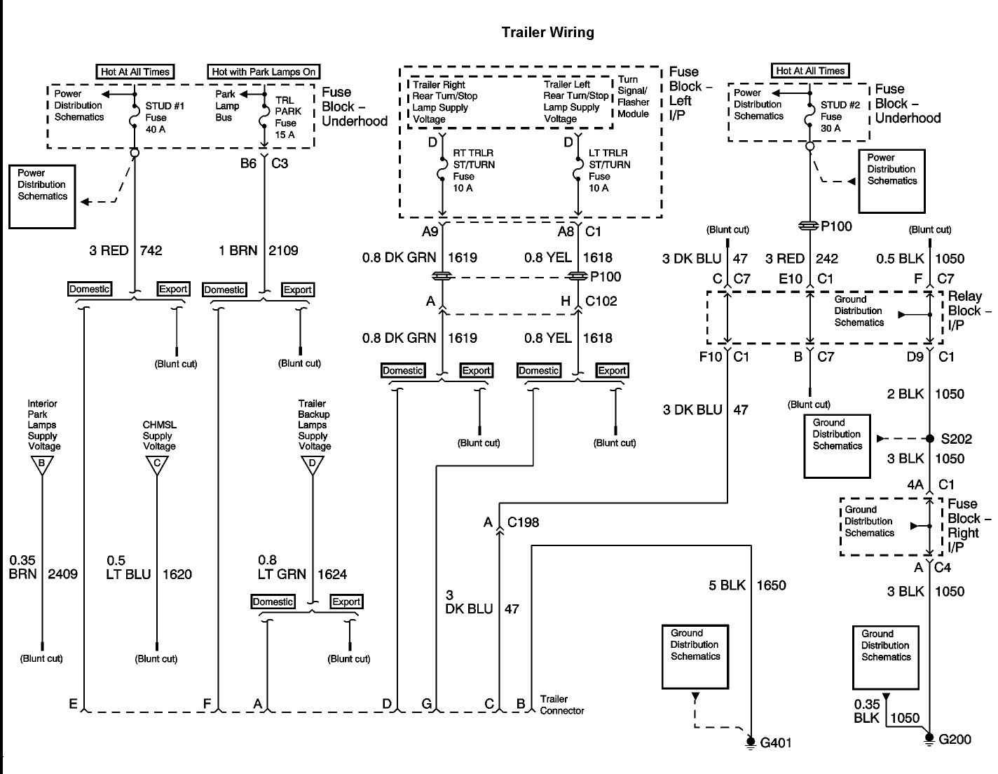 2005 Avalanche Wiring Diagram | Wiring Diagram on