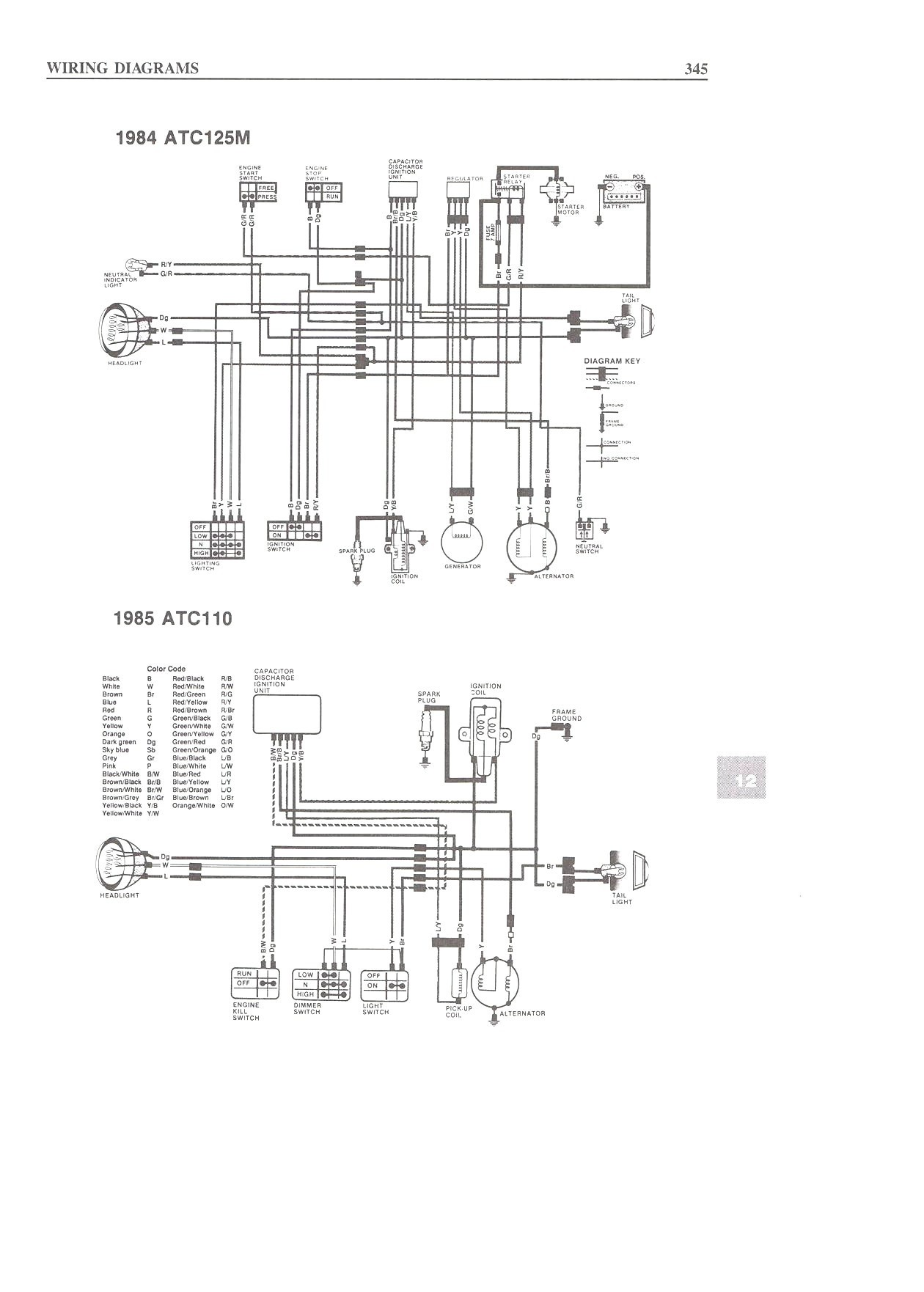 90cc Chinese Atv Wiring Diagram