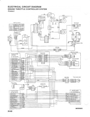 Columbia Par Car 48v Wiring Diagram  Wiring Diagram