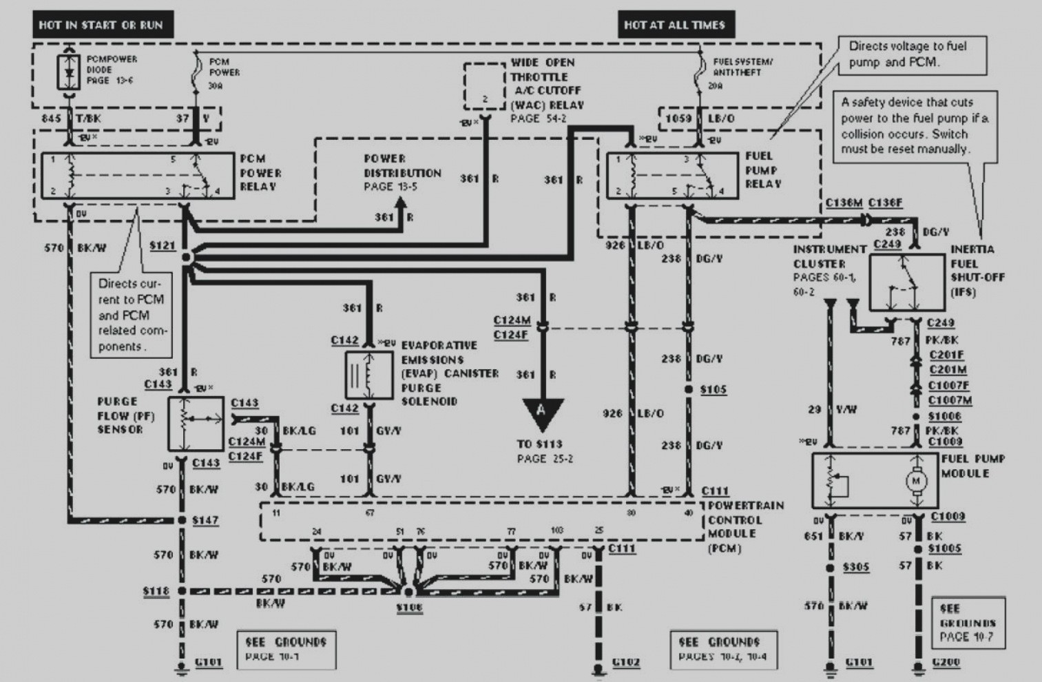 1997 Ford Fuse Box Diagram | Wiring Liry Harley Flhs Wolo Horn Wiring Diagram on