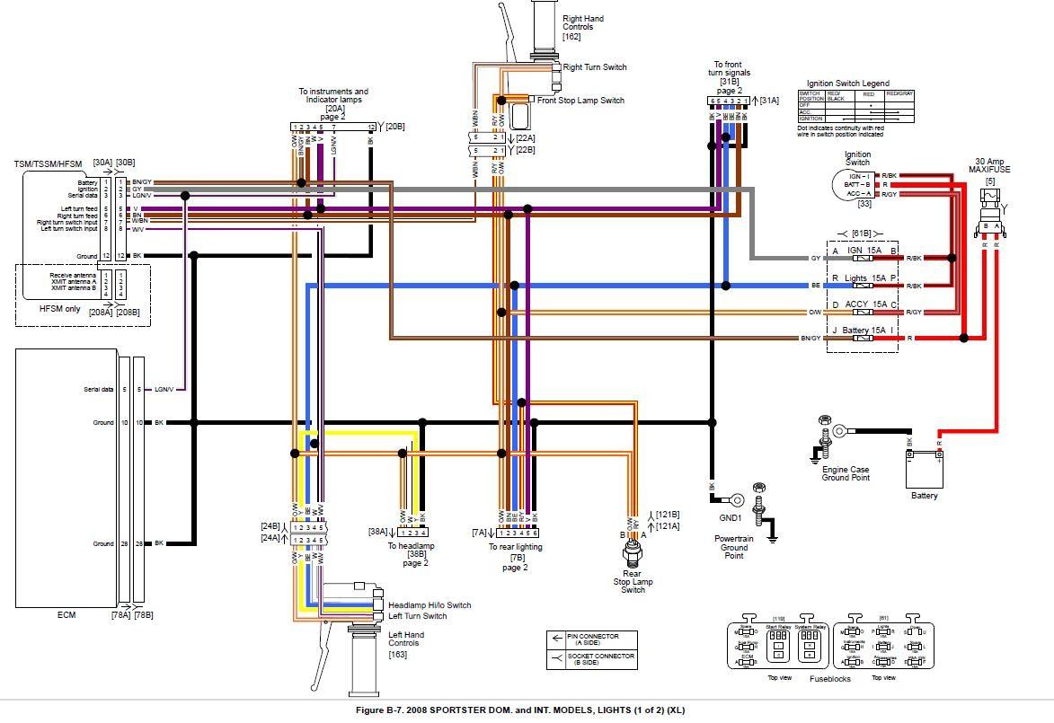 Harley Davidson Sportster Wiring Diagram 94   WIRING IDEA SCHEMATIC  Prediction   Sportster Wiring Harness      wiring diagram library